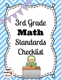 3rd Grade Math Standards Checklist (Common Core)