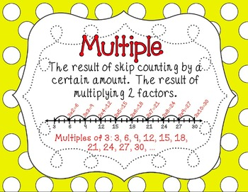 CCSS 3rd Grade Numbers & Operations in Base 10 Word Wall Posters & Flash Cards