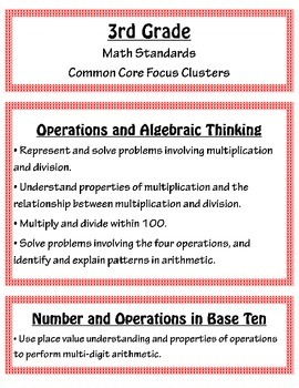 CCSS  3rd grade Math Focus Clusters Posters