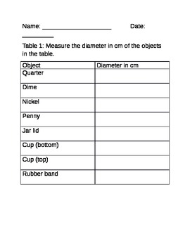 CCSS 4MDA1 Performance Task with 4th Grade Sci Test Activities
