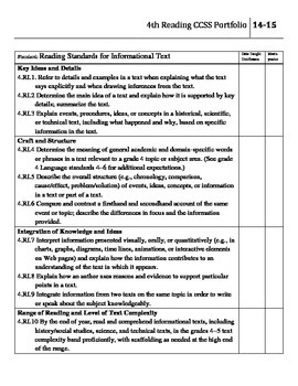CCSS 4th Grade Reading Informational Text Portfolio