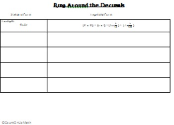 CCSS 5.NBT.1- Ring Around Numbers (Expanded and Standard Form)