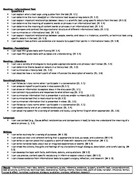 CCSS 5th Grade ELA Pacing Guide