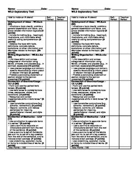 CCSS 5th Grade Explanatory Task Rubric - W5.2