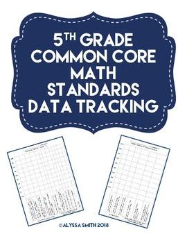CCSS 5th Grade Math Data Assessment Tracking (TN Ready)