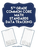 CCSS 5th Grade Math Data Assessment Tracking (TN Ready)