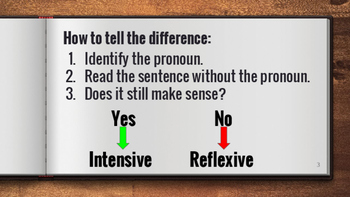 CCSS 6.L.1b Reflexive and Intensive Pronouns (Google Drive)