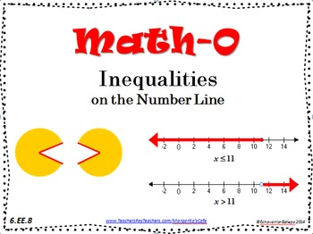 GRAPHING INEQUALITIES  6.EE.8