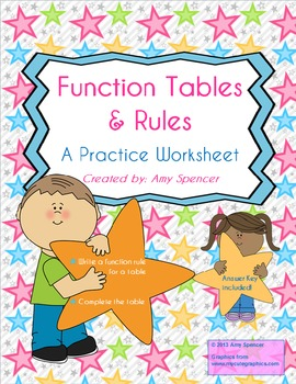 CCSS 6.EE.9  Function Tables and Rules - Practice