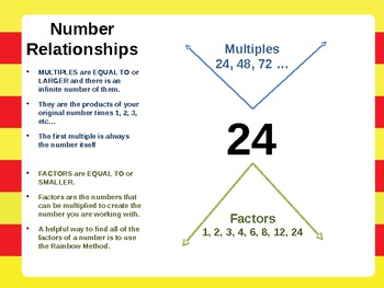 CCSS 6.NS.4  Factors and Multiples