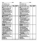 CCSS 6th Grade Explanatory Task Rubric W7.2