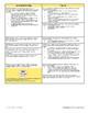 6th Grade ELA Standards Checklist (Common Core)