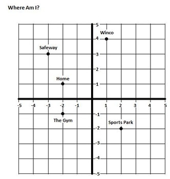 CCSS.8.G.7 and CCSS.8.G.8 Pythagorean Theorem Cooperative Learning Game