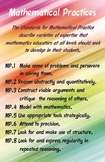 CCSS 8 Math Practices Poster