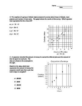 CCSS 8.SP.3 Scatter Plot Quiz