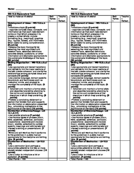 CCSS 9th-10th Grade Explanatory Text Rubric  - W9-10.2