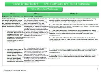 CCSS Aligned IEP Goal/Objective Bank Grades 4-6