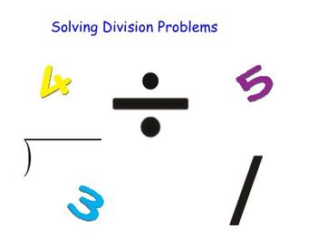 CCSS Aligned: Solving Division Problems