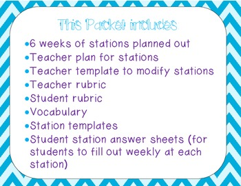 CCSS Aligned Stations for EOG test prep