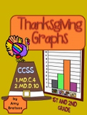 Thanksgiving Graph Activities for 1st & 2nd Grade - CCSS 1.MD.C.4 & 2.MD.D.10