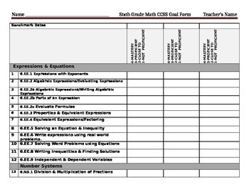 CCSS Benchmark Goal Form for Sixth Grade
