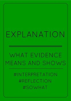 CCSS CLAIM AND EVIDENCE POSTERS