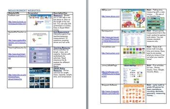 CCSS: Common Core MATH Resources: K-6
