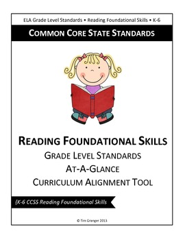 CCSS Curriculum Alignment Flip Chart: Reading Foundational Skills