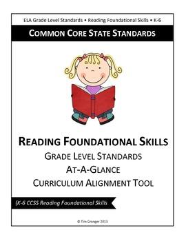 CCSS Curriculum Alignment Flip Chart: Reading Foundational Skills