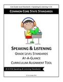 CCSS Curriculum Alignment Flip Chart: Speaking & Listening