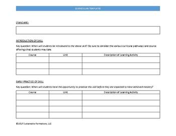 CCSS Curriculum Template