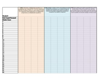 CCSS Documentation Spreadsheet, Math, 4th Grade