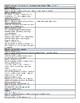CCSS ELA Chart for Grade 1