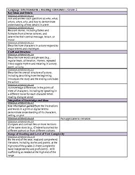 CCSS ELA Chart for Grade 2