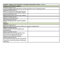 CCSS ELA Chart for Grade 3