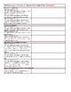 CCSS ELA Charts for Grades K-5