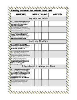 CCSS ELA Checklist