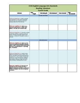 CCSS ELA Checklists 4th Grade Fully Editable Excel Document