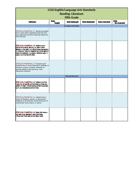 CCSS ELA Checklists 5th Grade Fully Editable Excel Document