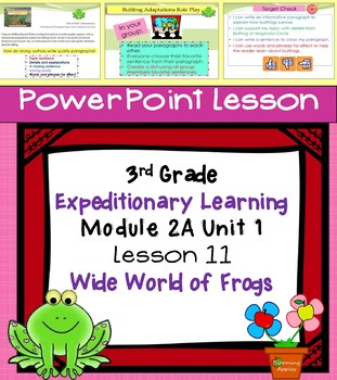 Engage NY Expeditionary Learning 3rd grade Module 2A Unit 1 Lesson 11 PowerPoint