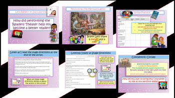 Engage NY Expeditionary Learning 3rd grade Module 3A Unit 2 Lesson 15 PowerPoint
