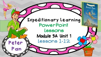 Engage NY Expeditionary Learning 3rd grade Module 3A Unit 2 Lesson 16 PowerPoint