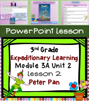 Engage NY Expeditionary Learning 3rd grade Module 3A Unit 2 Lesson 2 PowerPoint