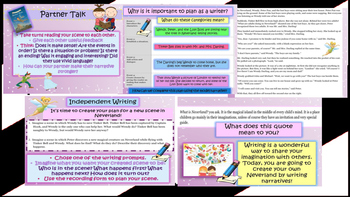 Engage NY Expeditionary Learning 3rd grade Module 3A Unit 2 Lesson 3 PowerPoint