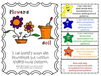 CCSS ELA (RF) Goals with Graphics and Rubrics for Gr 2