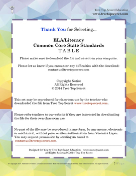 CCSS ELA Reading Table of Standards 1st Grade