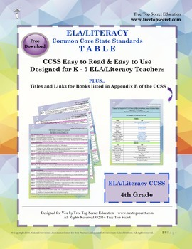 CCSS ELA Reading Table of Standards - 4th Grade
