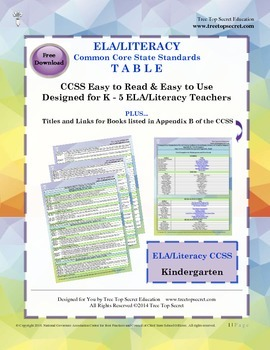 CCSS ELA Reading Table of Standards - Kinder