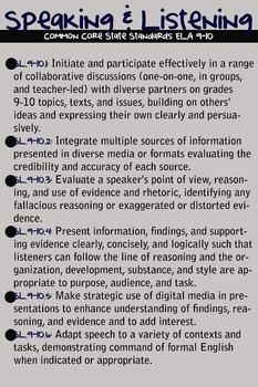 CCSS ELA Speaking & Listening Standards Poster