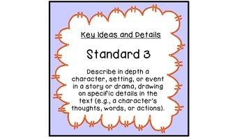 CCSS ELA Standards  Reading Literature 4th Grade